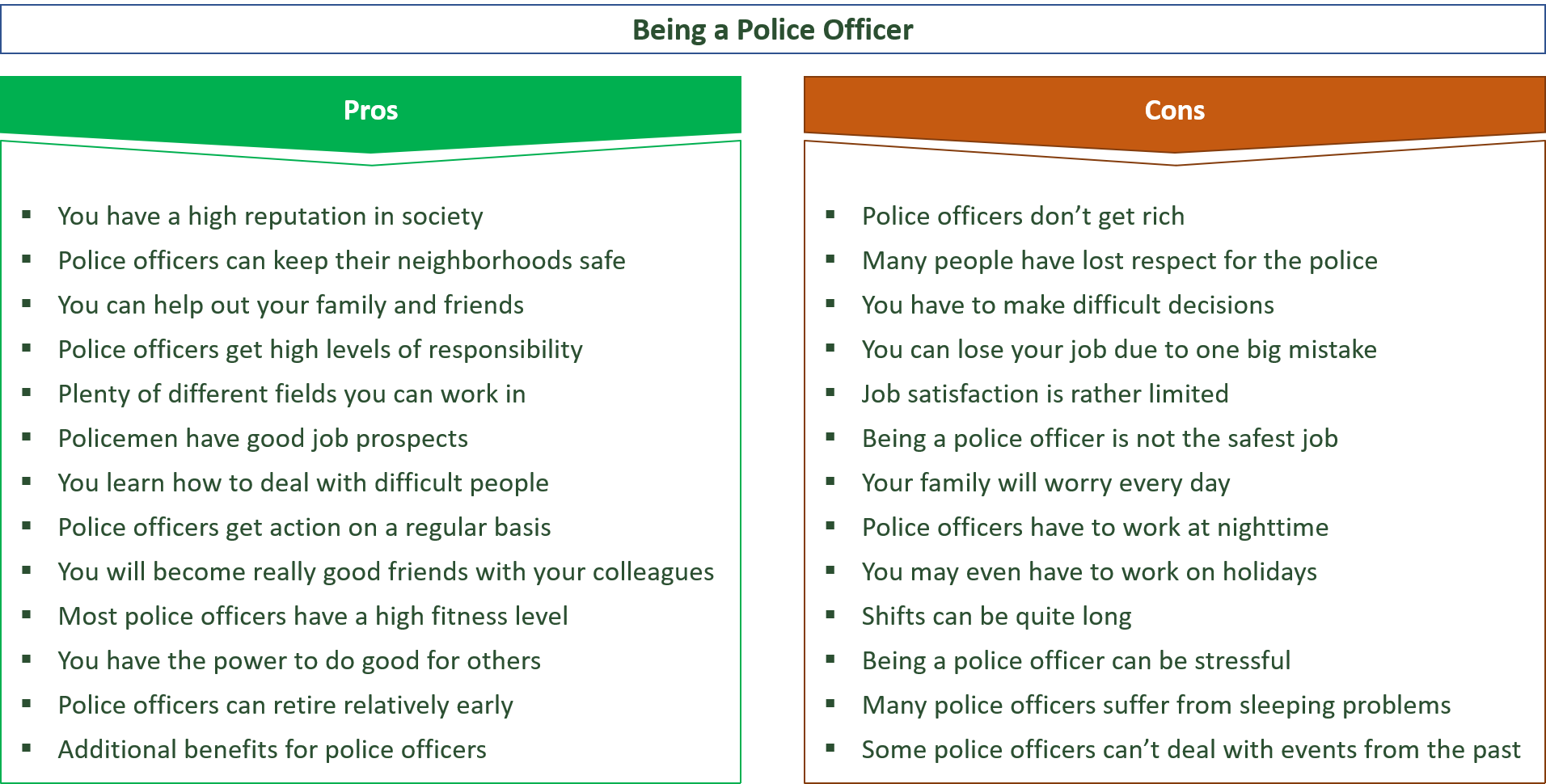 advantages and disadvantages of being a police officer