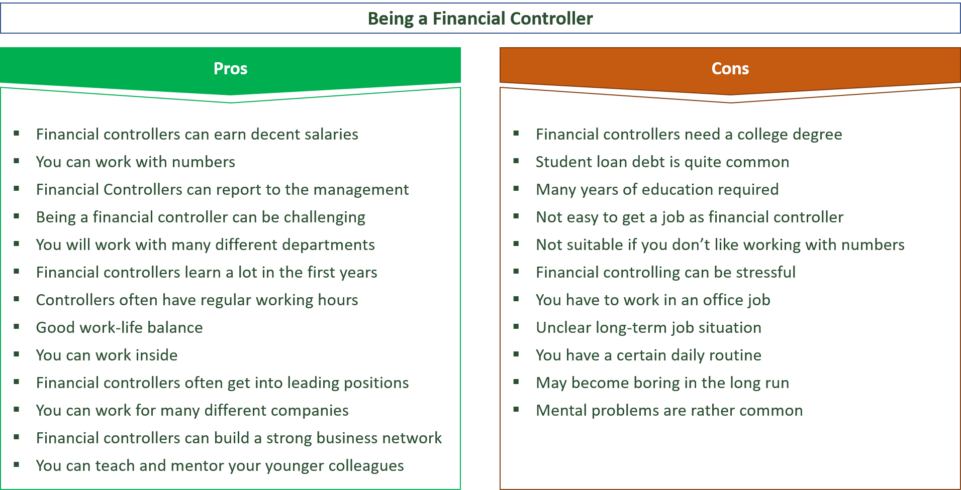 advantages and disadvantages of being a financial controller