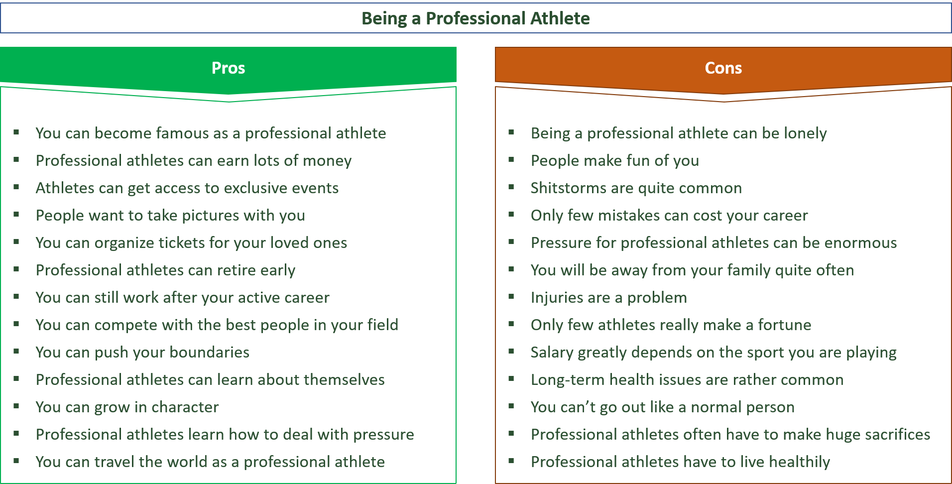 advantages and disadvantages of being a professional athlete