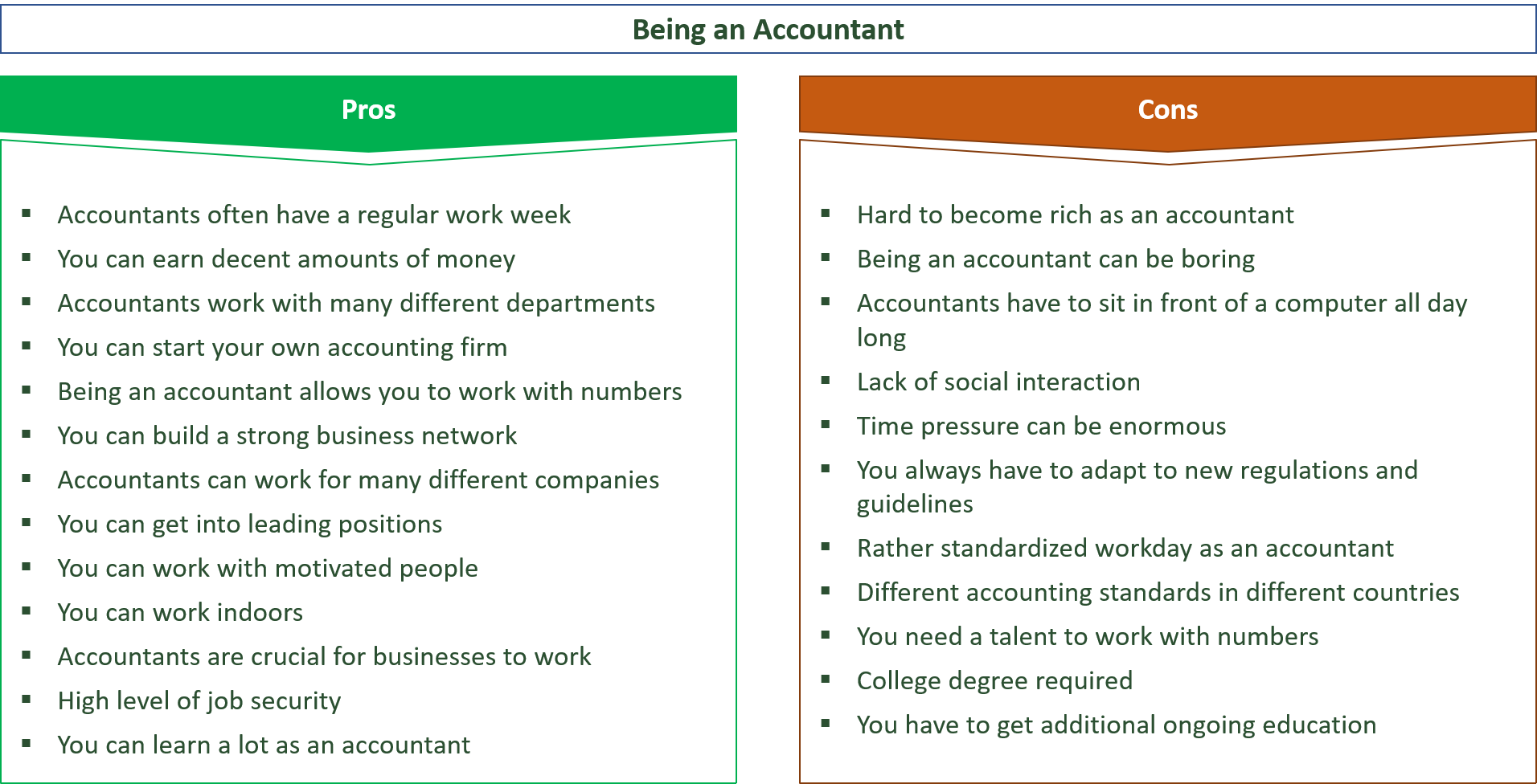 advantages and disadvantages of being an accountant