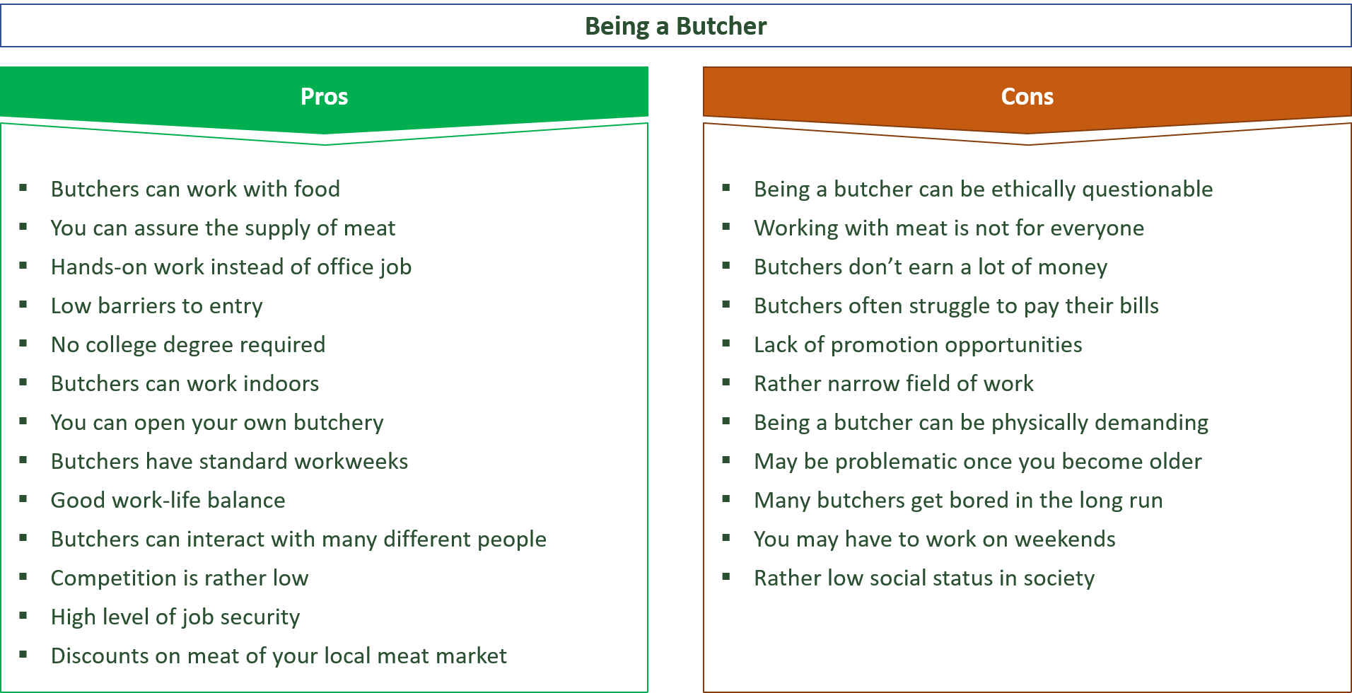 advantages and disadvantages of being a butcher