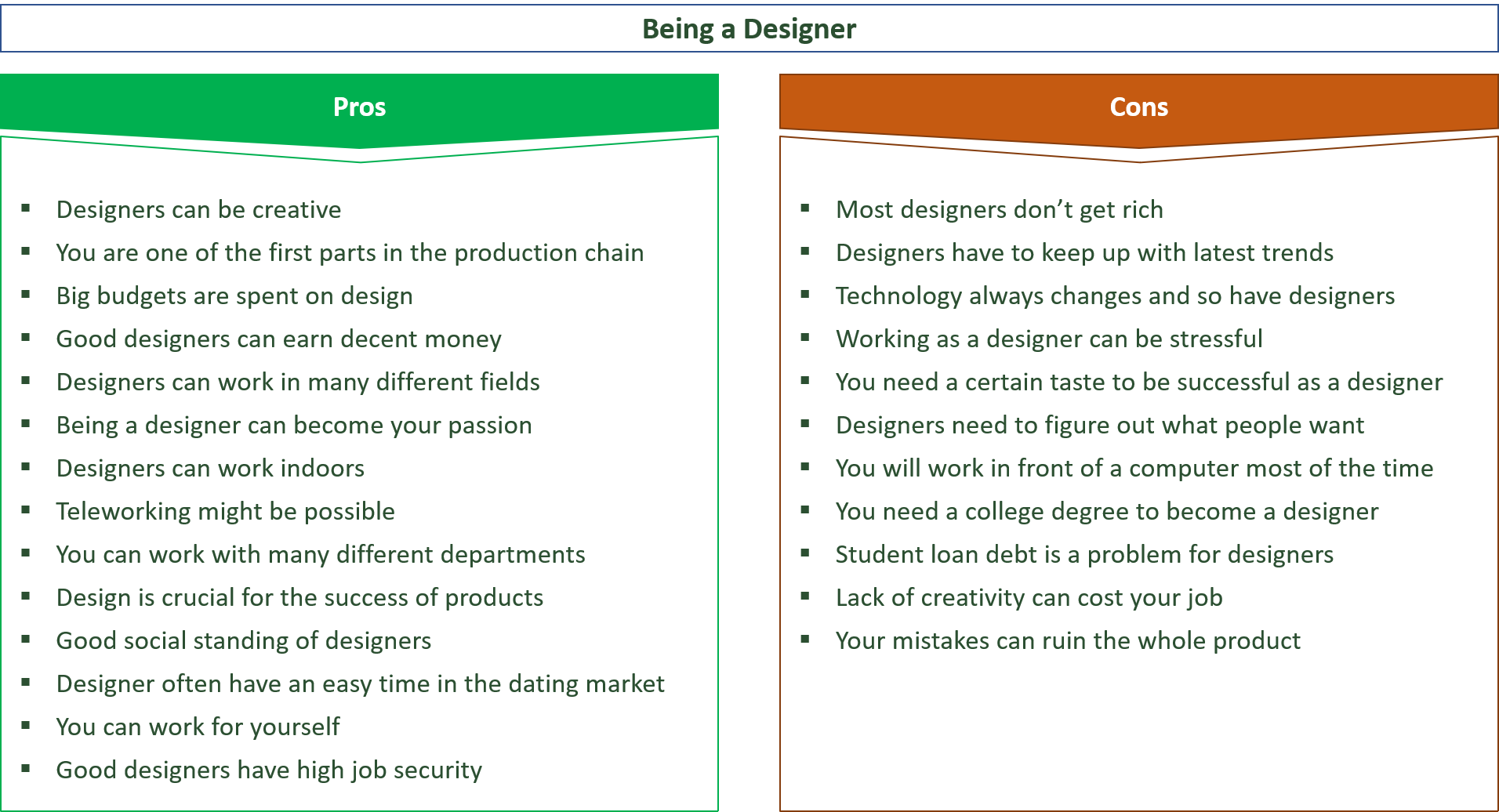 advantages and disadvantages of being a designer