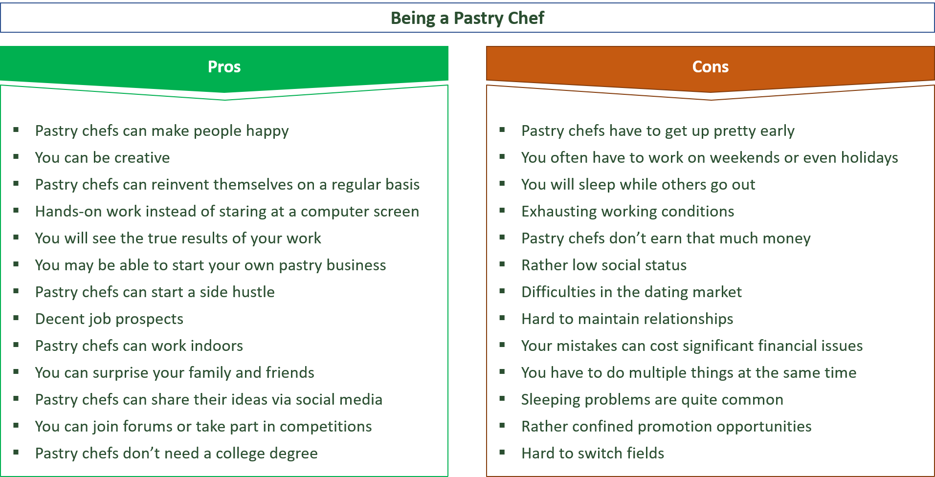 advantages and disadvantages of being a pastry chef