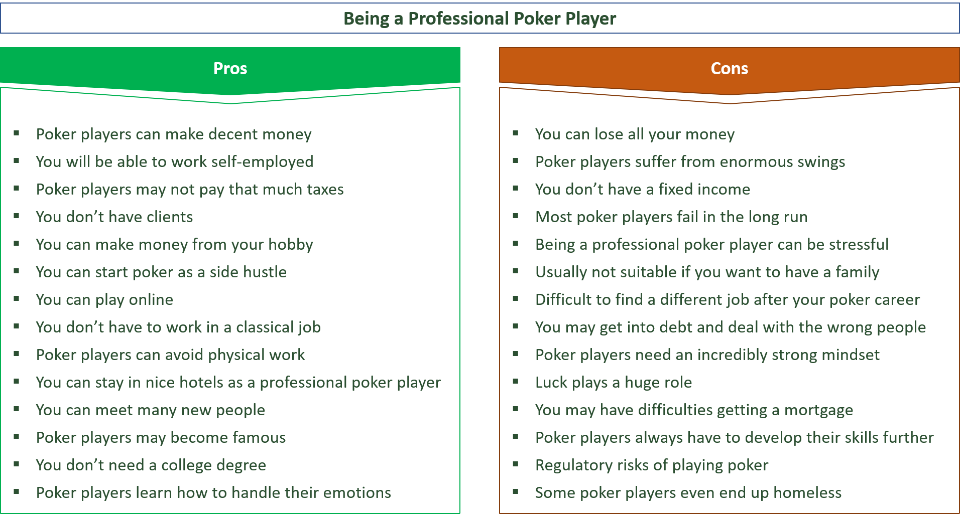 advantages and disadvantages of being a poker player