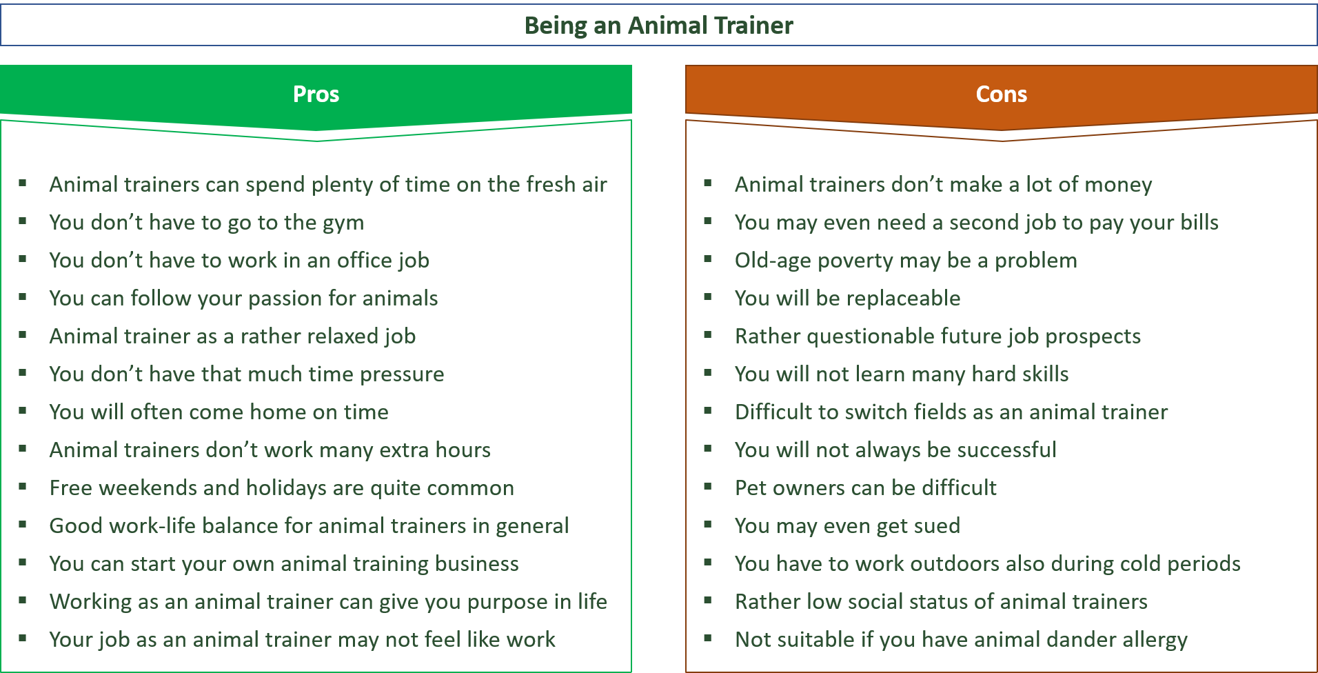advantages and disadvantages of being an animal trainer