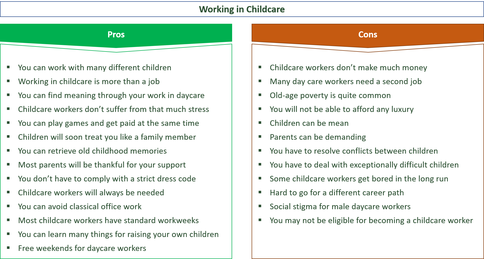 advantages and disadvantages of being a daycare worker