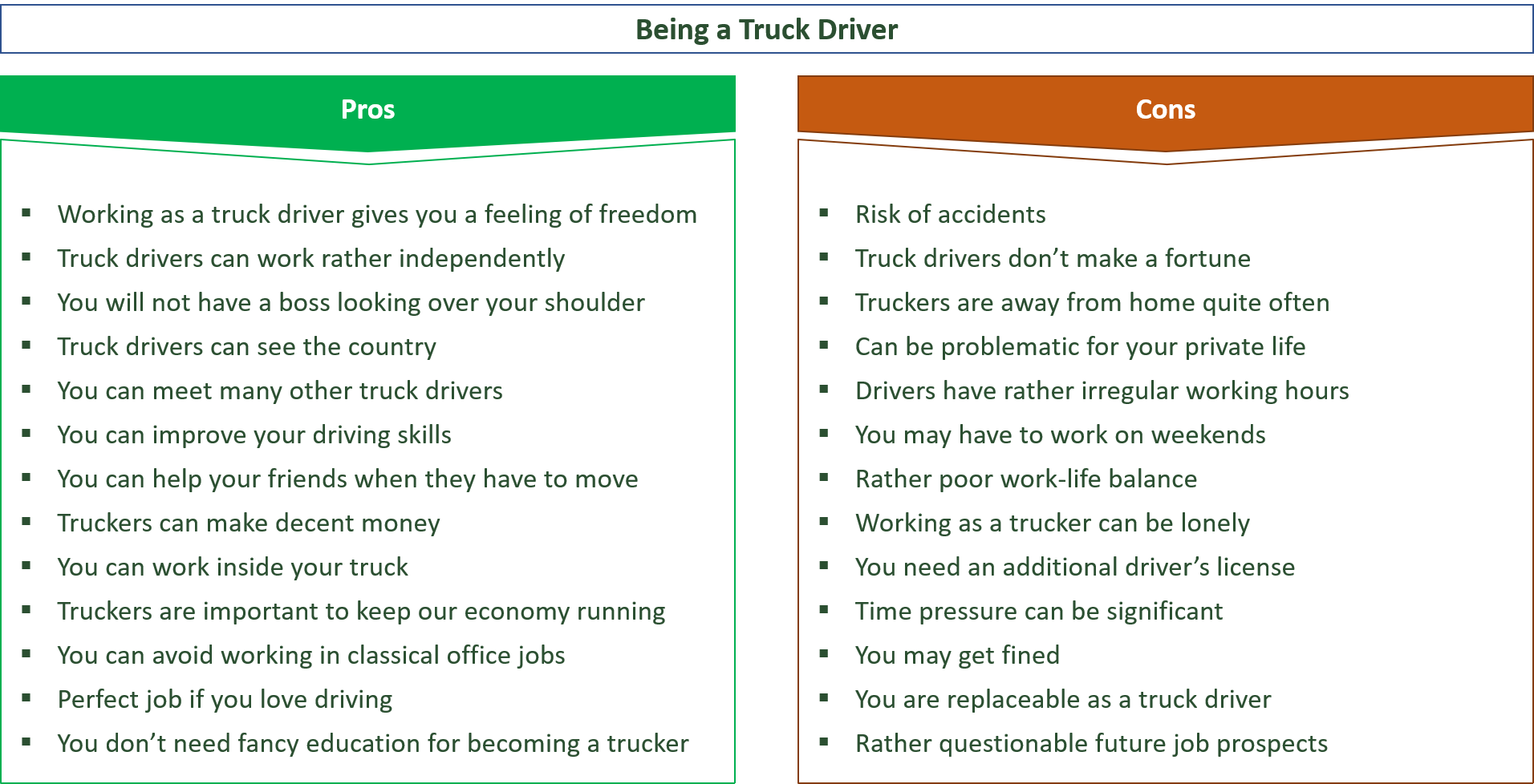 advantages and disadvantages of being a truck driver