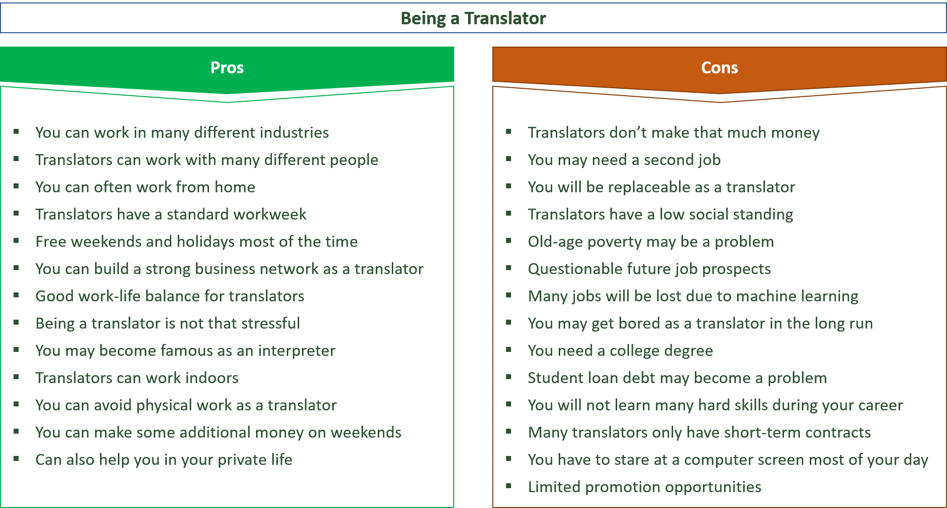 advantages and disadvantages of being a translator