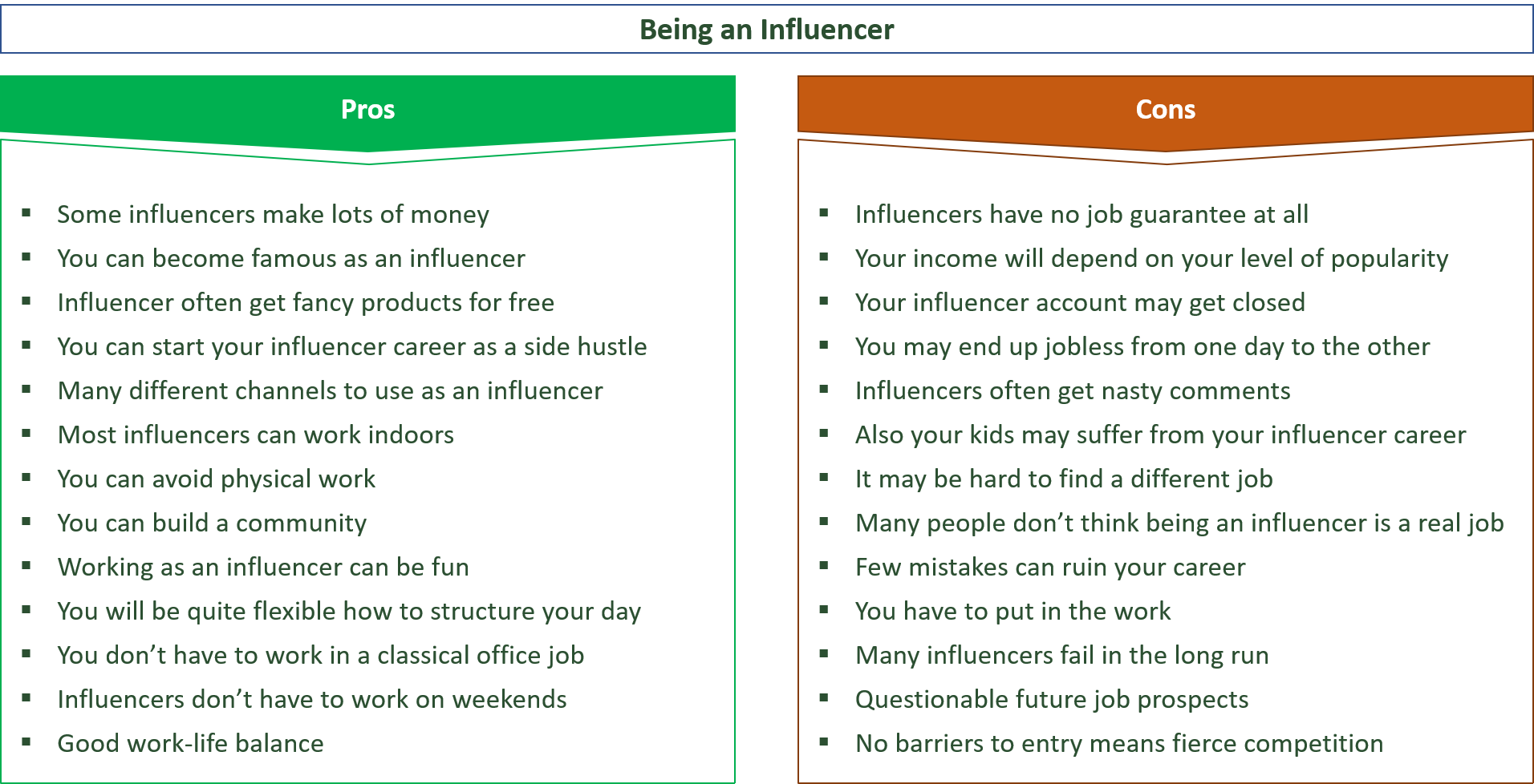 advantages and disadvantages of being an influencer