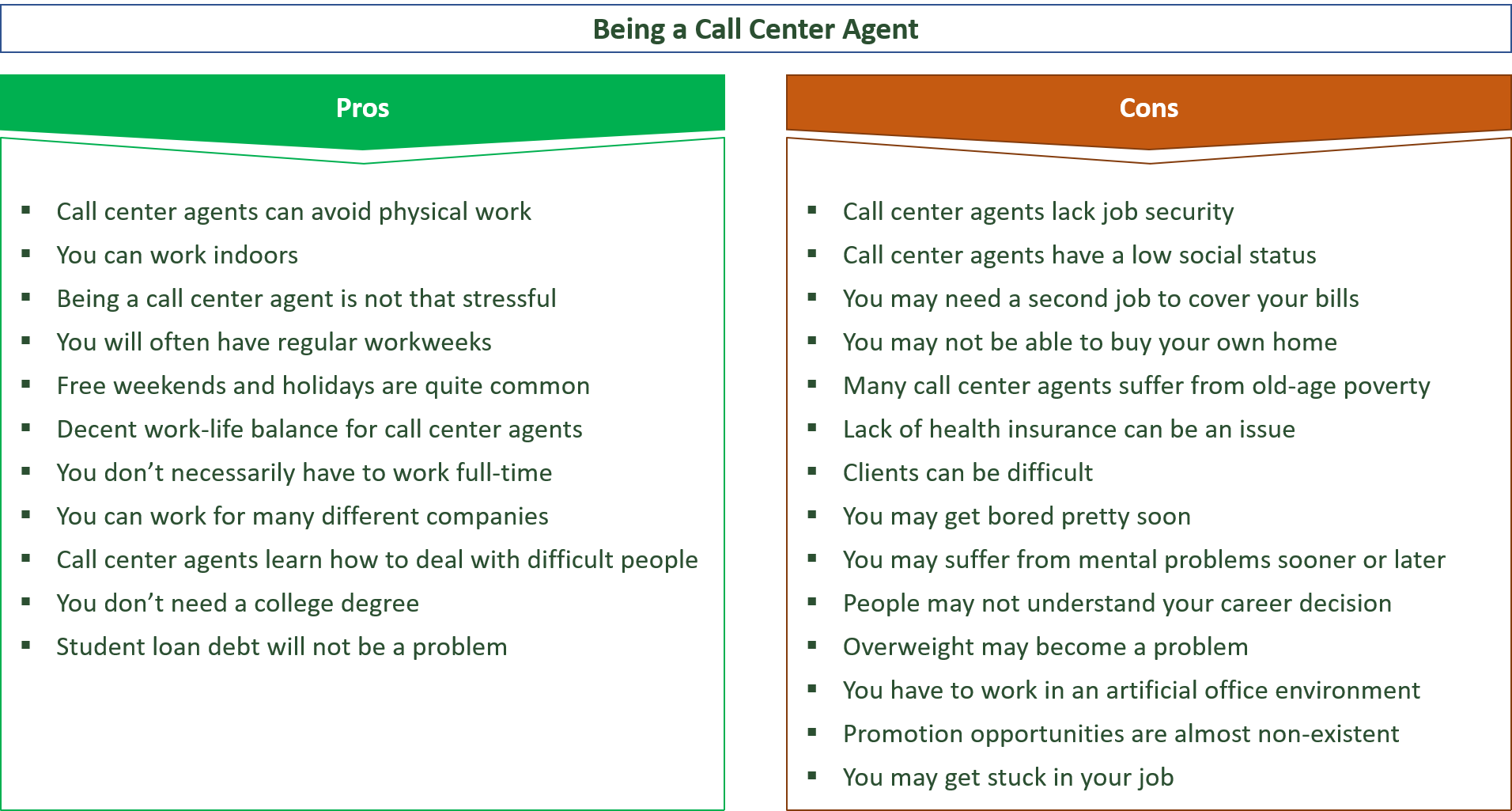 advantages and disadvantages of being a call center agent