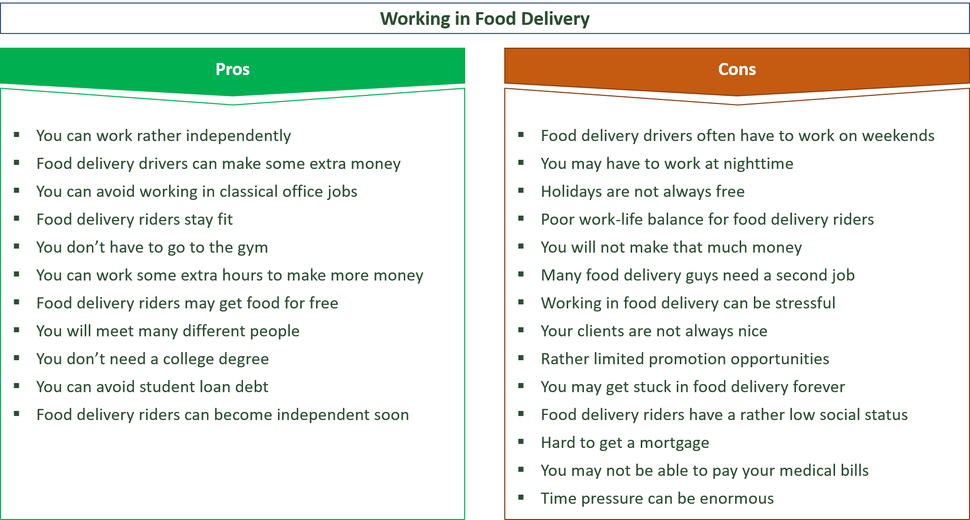 advantages and disadvantages of being a food delivery worker