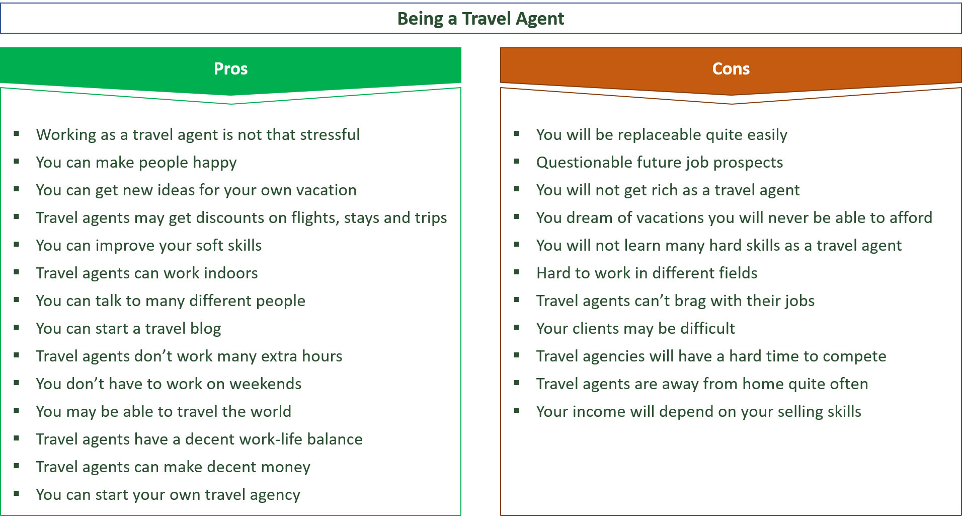 advantages and disadvantages of being a travel agent