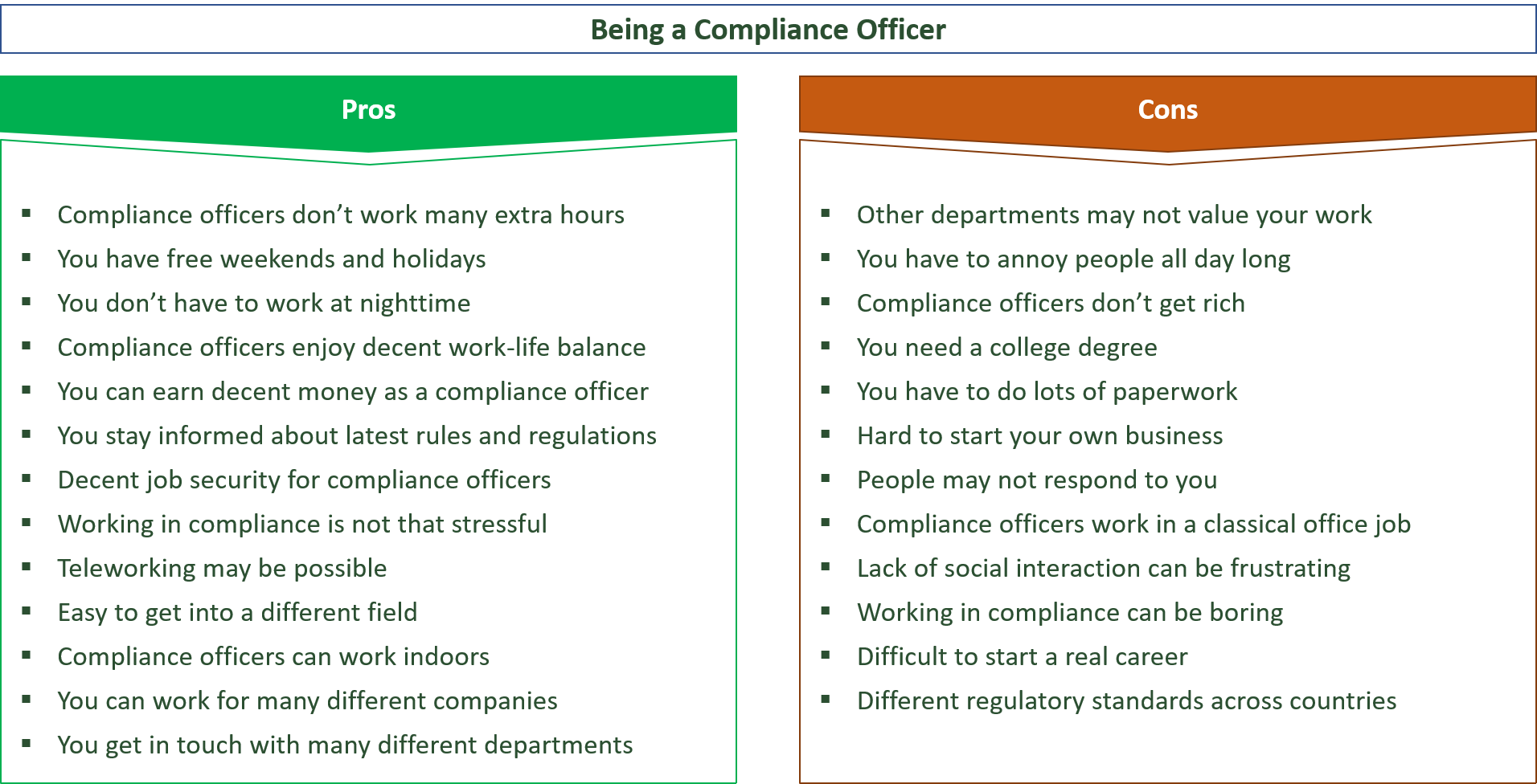 advantages and disadvantages of being a compliance officer