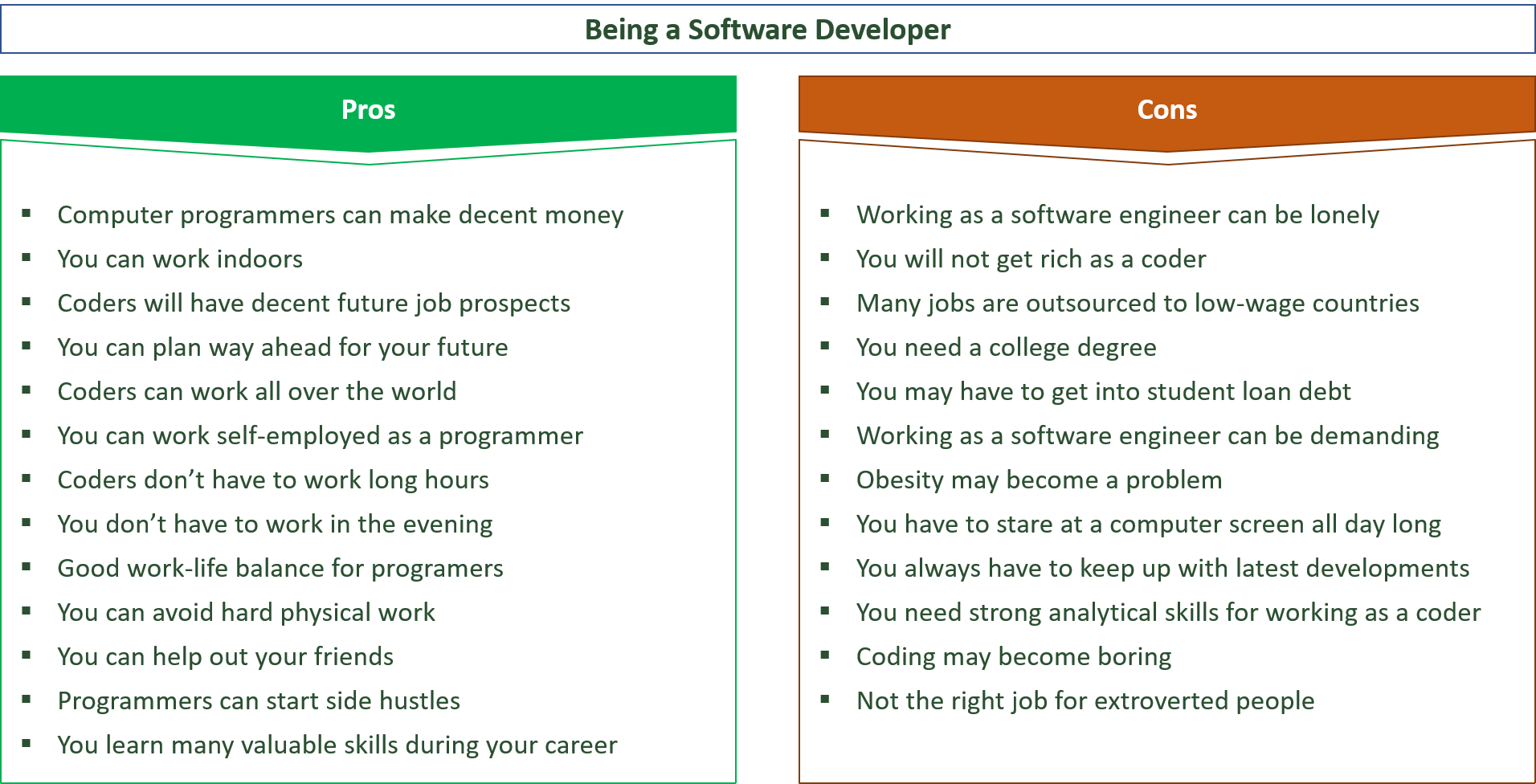 advantages and disadvantages of being a computer programmer