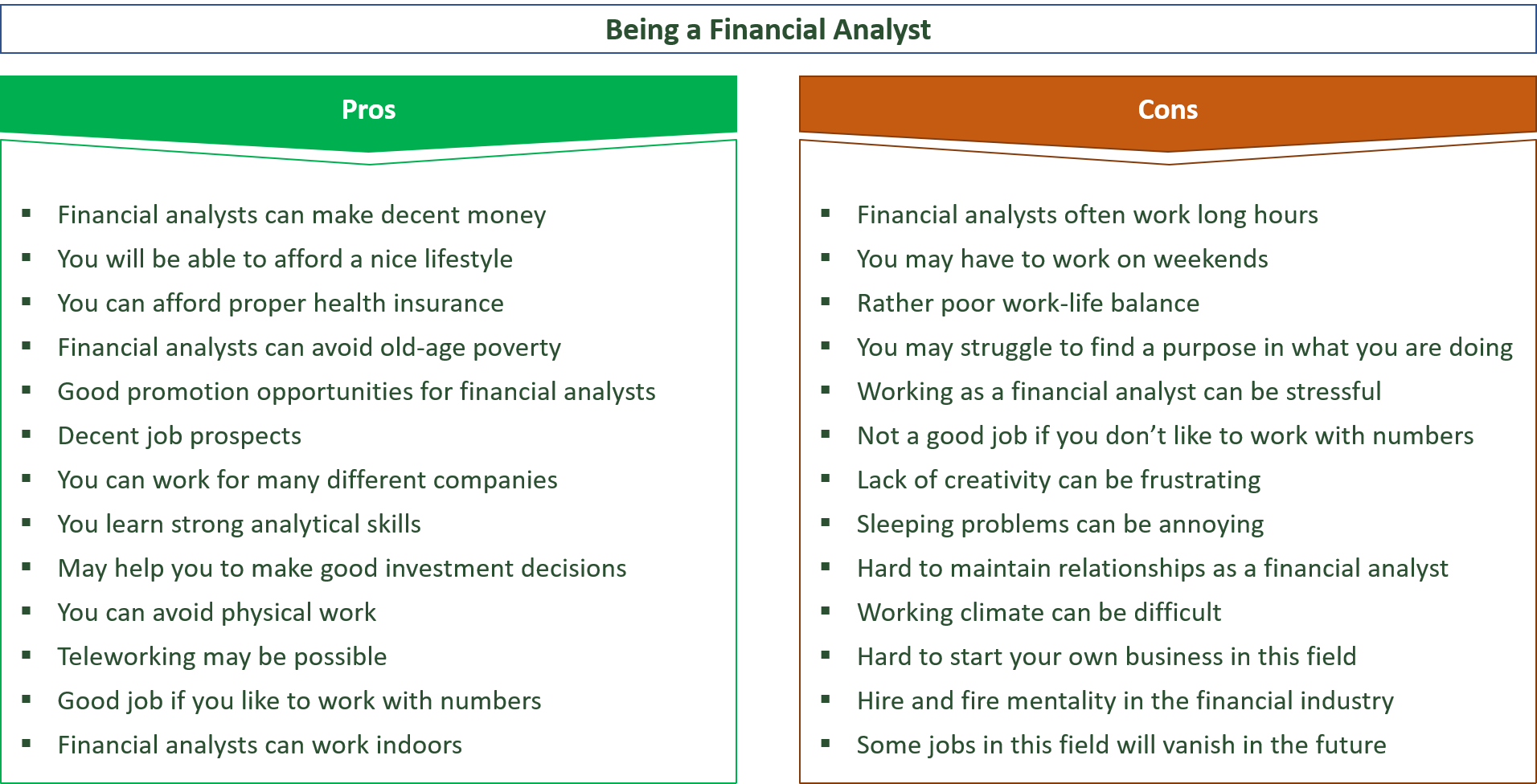 advantages and disadvantages of being a financial analyst