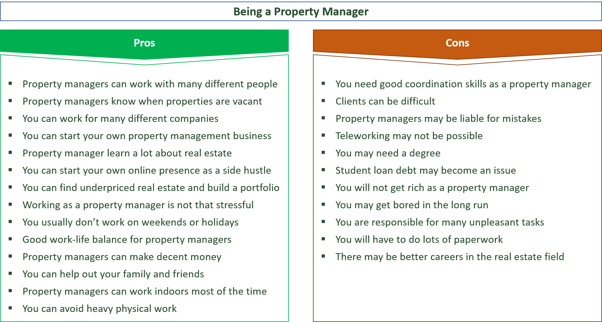 advantages and disadvantages of being a property manager