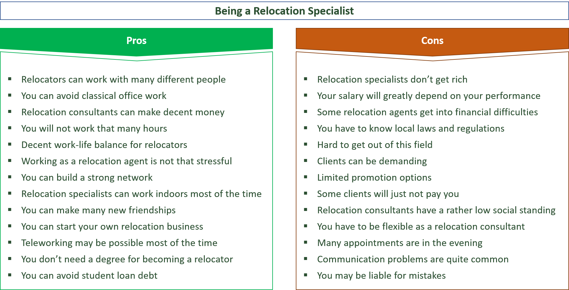 advantages and disadvantages of being a relocation specialist