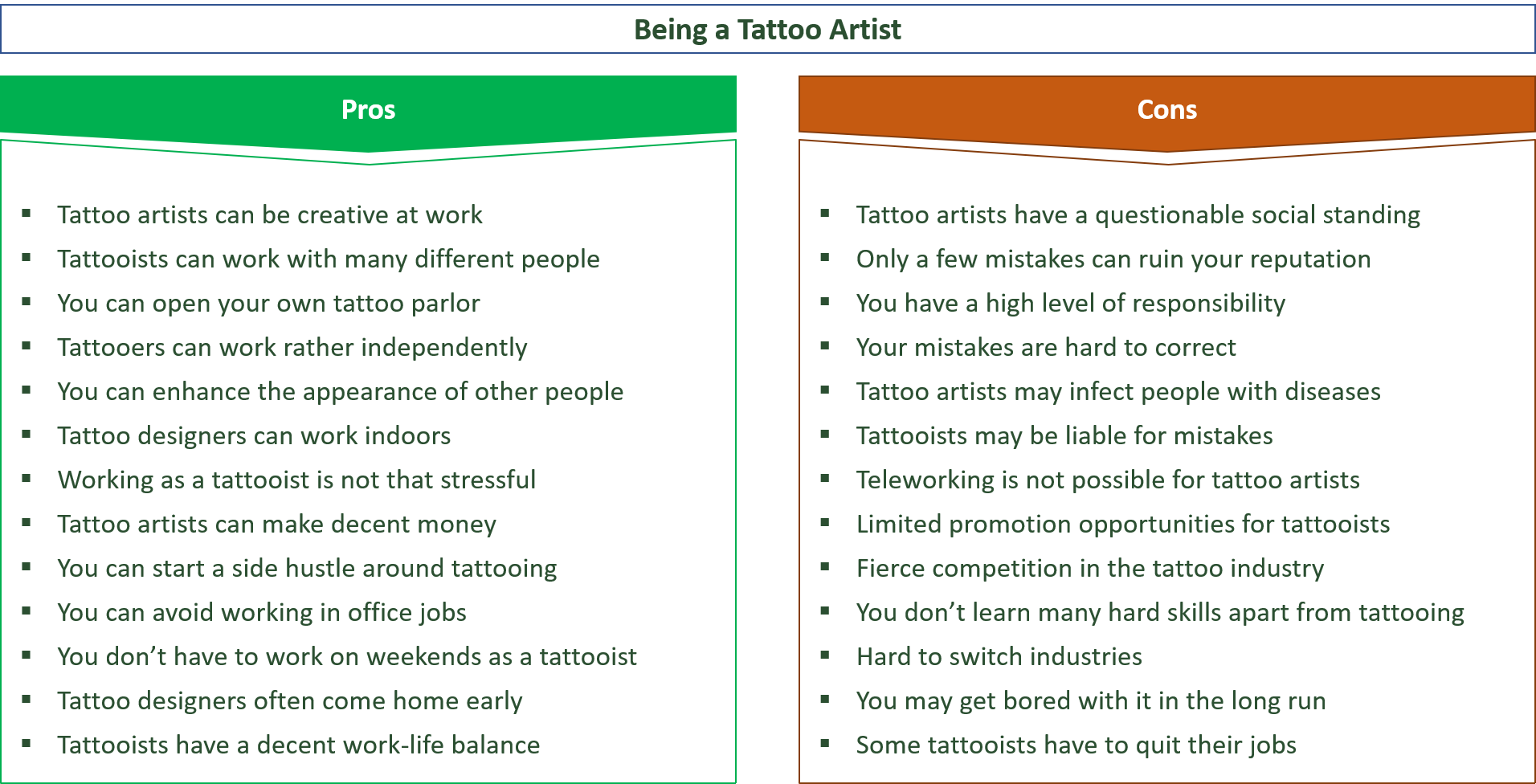 advantages and disadvantages of being a tattoo artist