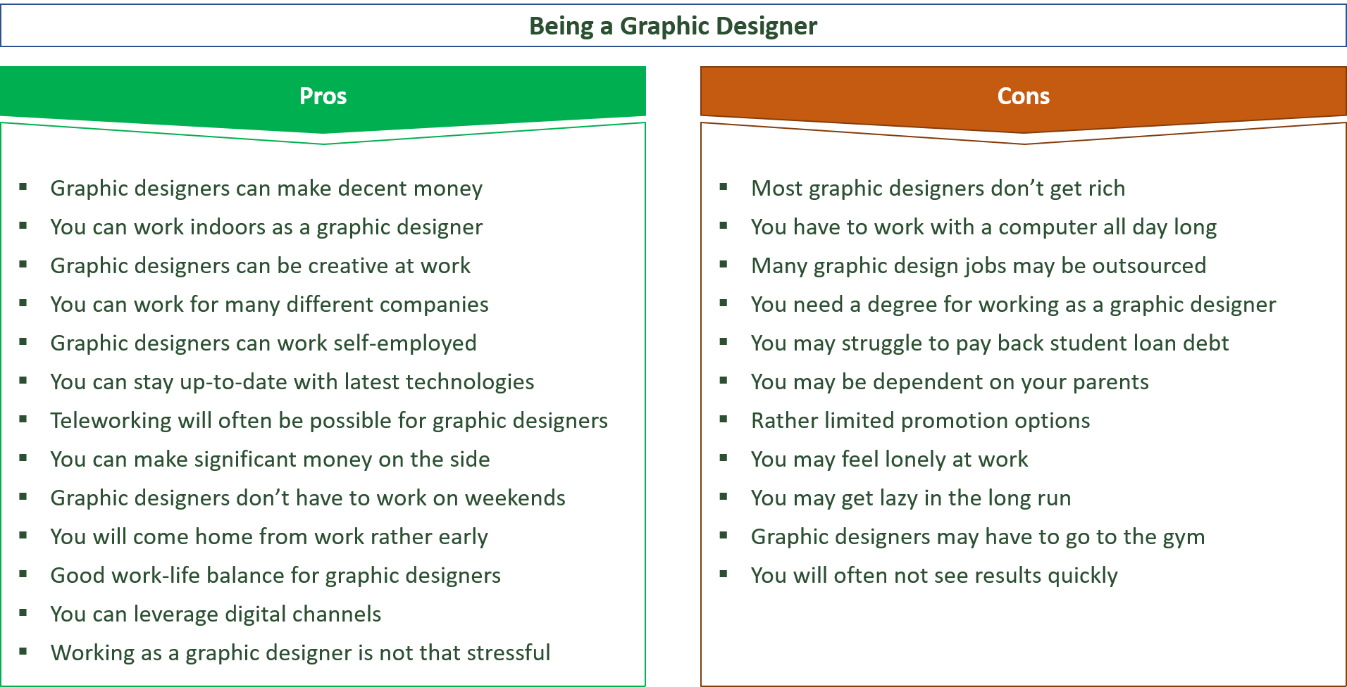 advantages and disadvantages of being a graphic designer