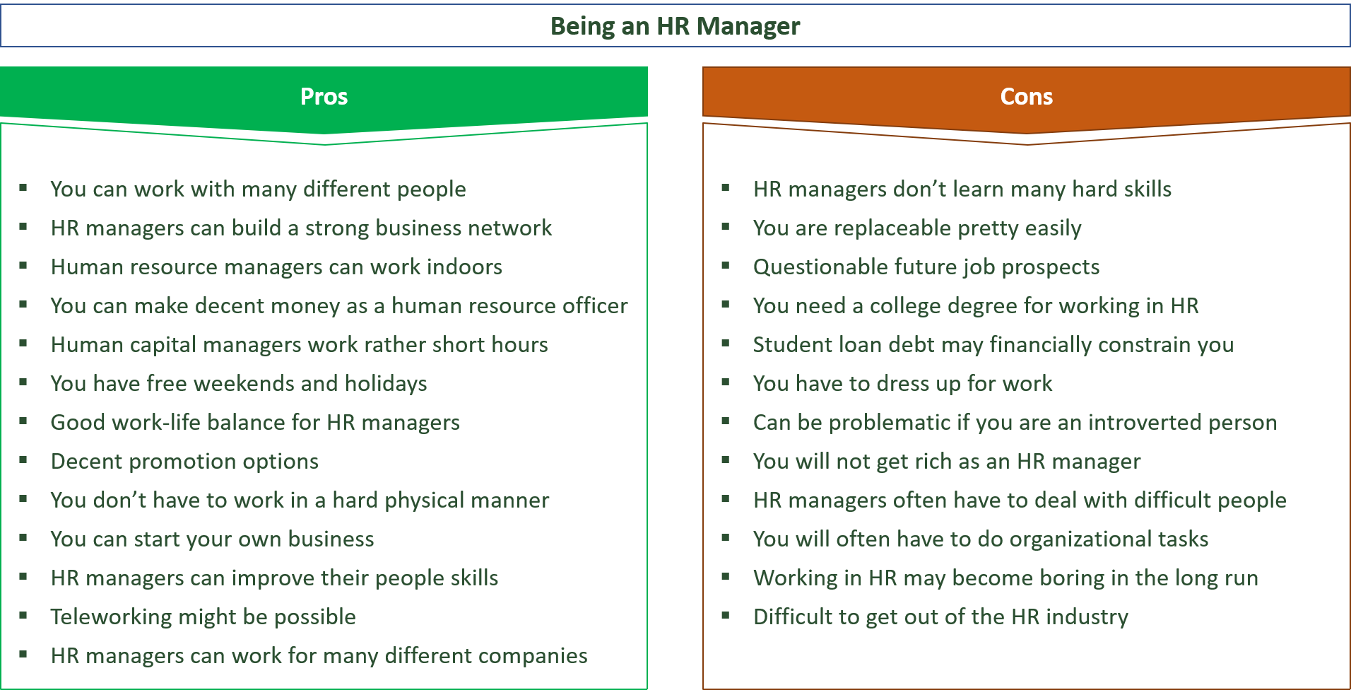 advantages and disadvantages of being a human resource manager