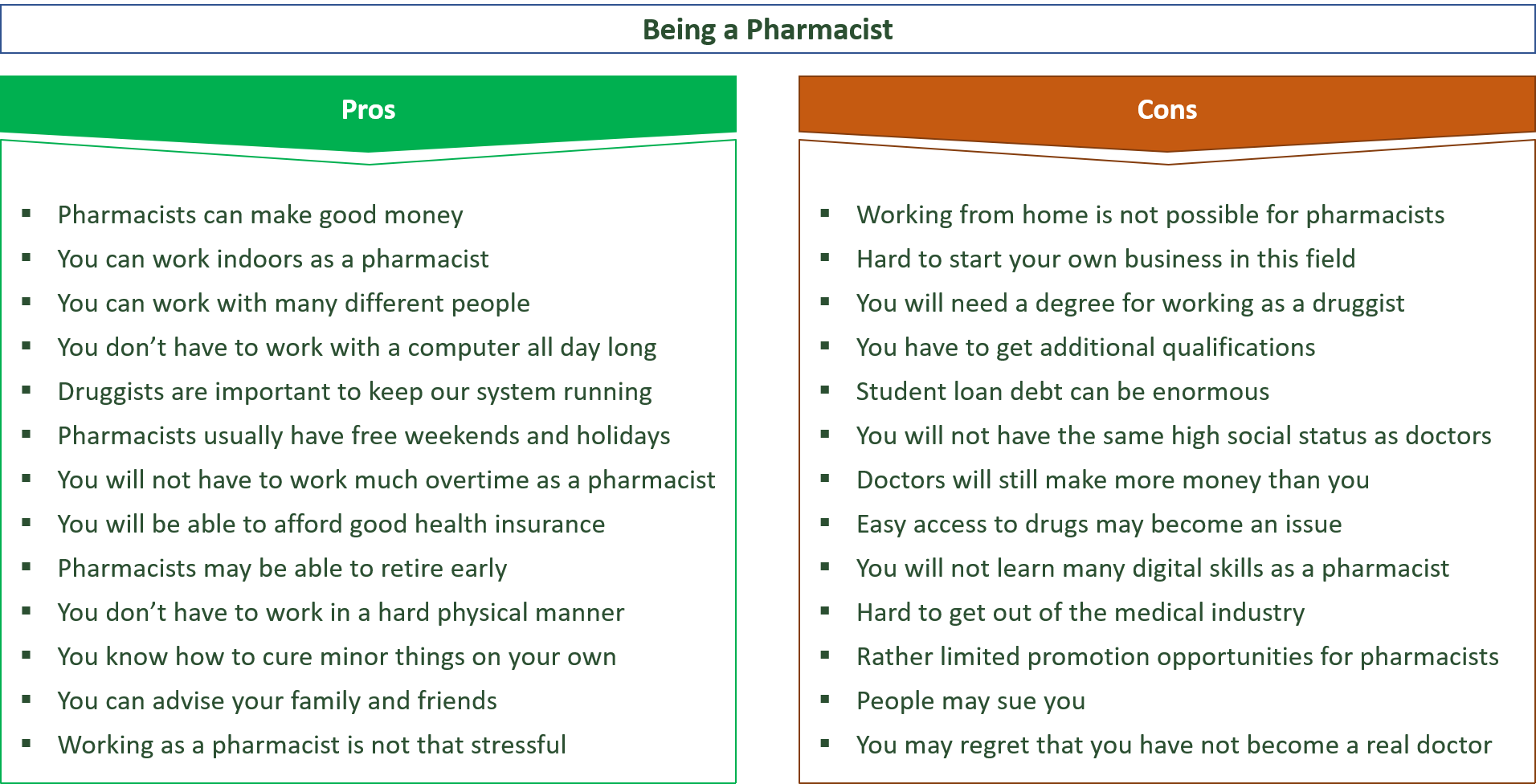 advantages and disadvantages of being a pharmacist