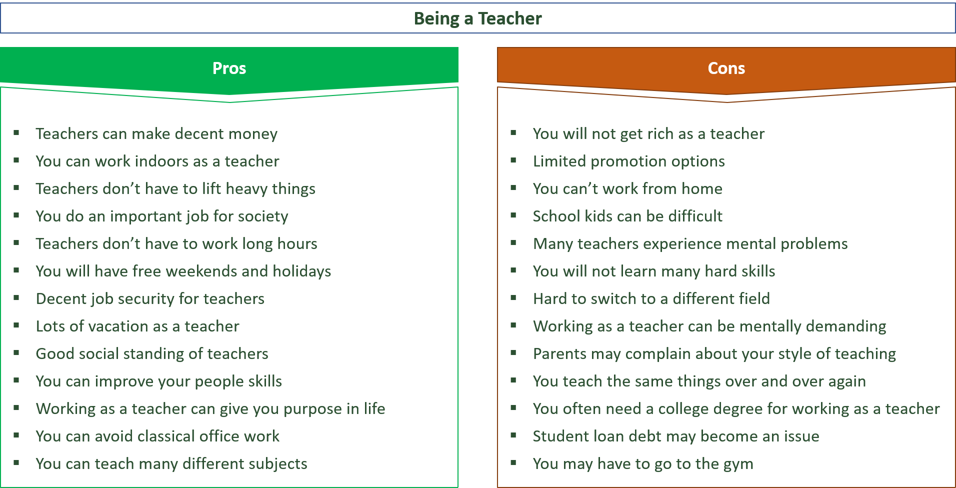 advantages and disadvantages of being a teacher