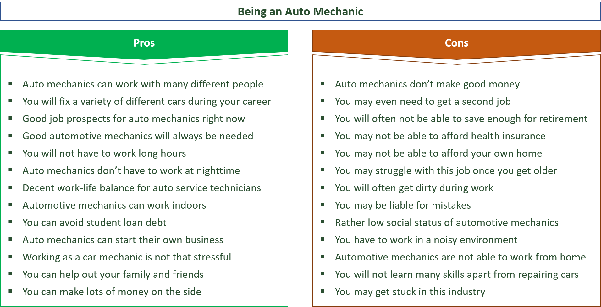 advantages and disadvantages of being an auto mechanic
