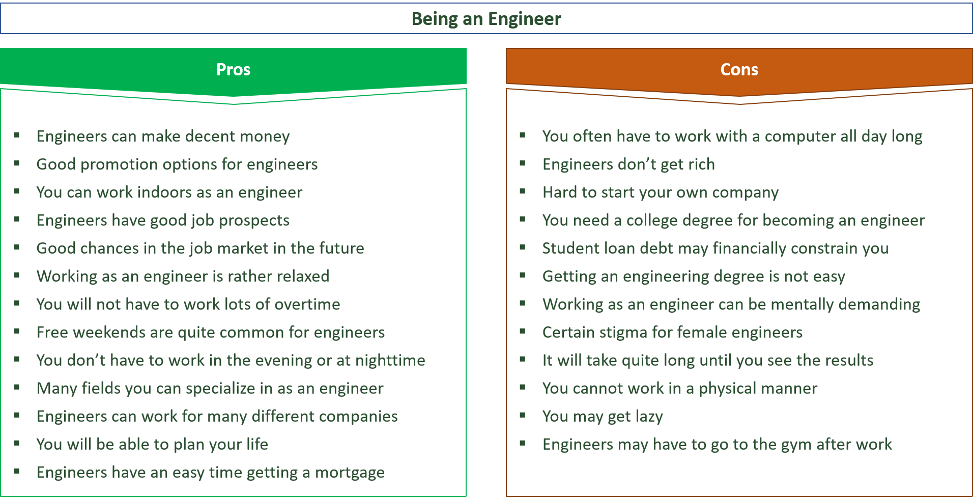 advantages and disadvantages of being an engineer